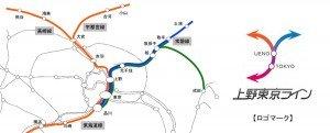 上野東京ライン運行体系イメージ