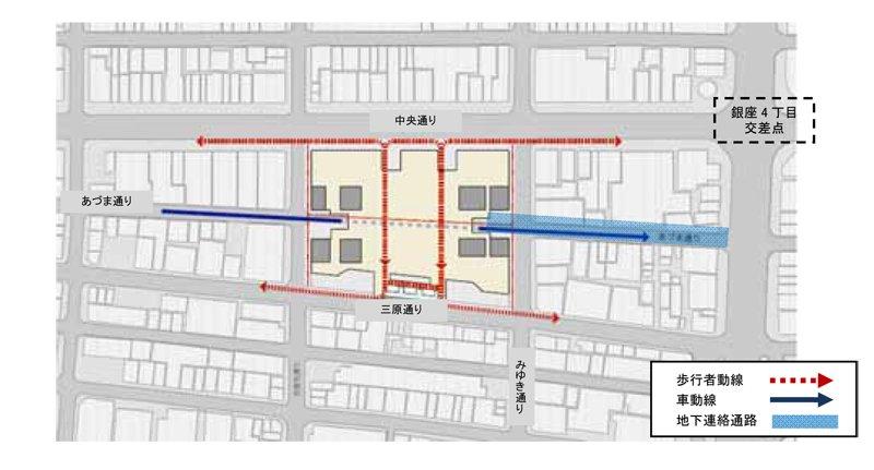 交通・歩行者ネットワークのイメージ