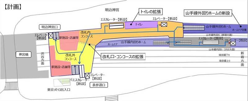 原宿駅改良計画