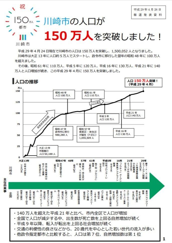 2017(平成29)年4月26日 川崎市報道発表資料より