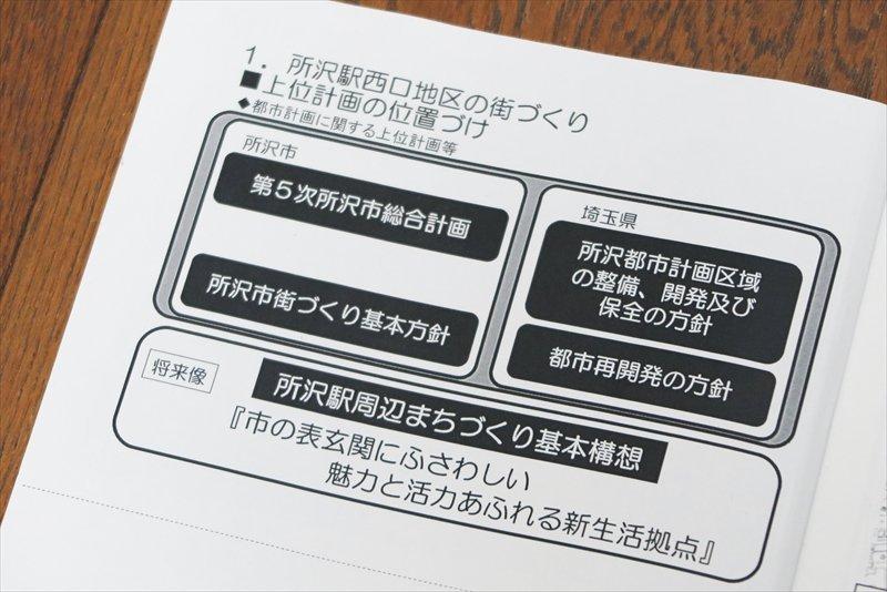 「所沢」駅西口の開発に関する資料