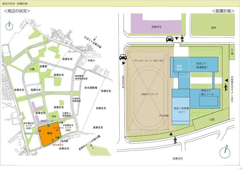 引用:西東京市「第10中学校建替基本プラン」