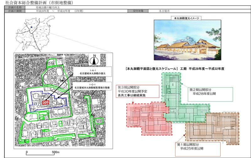 「名城公園の魅力向上」計画資料(出典:名古屋市)