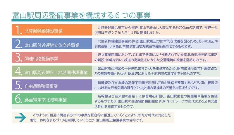 「富山駅周辺整備事業」を構成する6つの事業(出典:富山市)