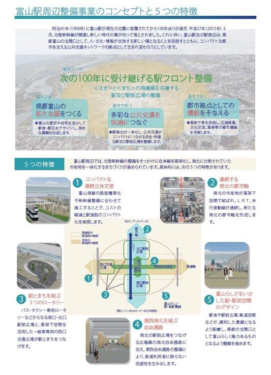 「富山駅周辺整備事業」の3方針(出典:富山市)