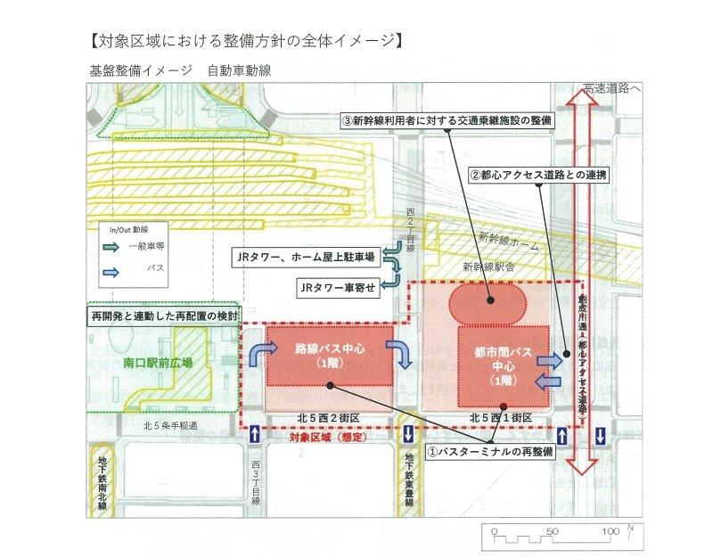 「札幌」駅南口の整備方針のイメージ(札幌市役所提供)