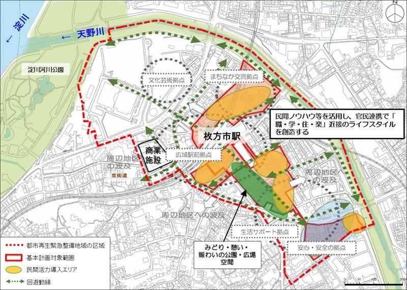 枚方市駅周辺再整備イメージ図