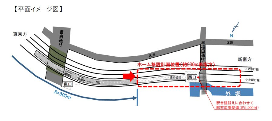 飯田橋駅ホーム移動平面図