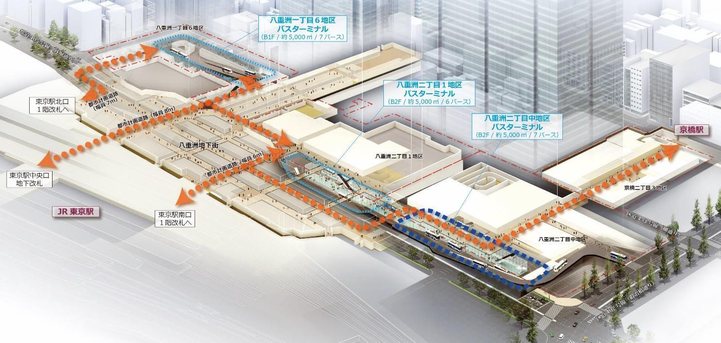 バスターミナル・地下歩行者ネットワーク整備イメージ画像出典:「八重洲二丁目北地区第一種市街地再開発事業」着工