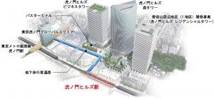 交通結節機能の強化